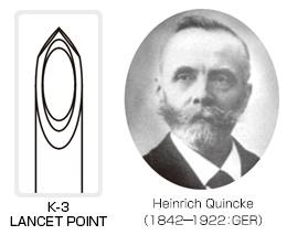 K-3 Lancet point / Heinrich