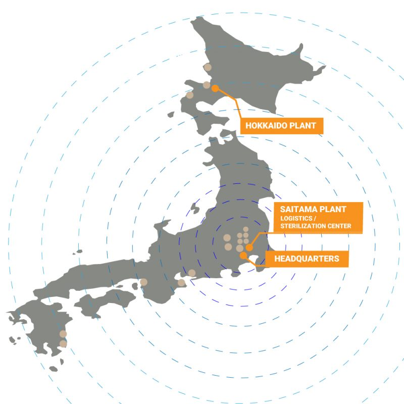 BCP map